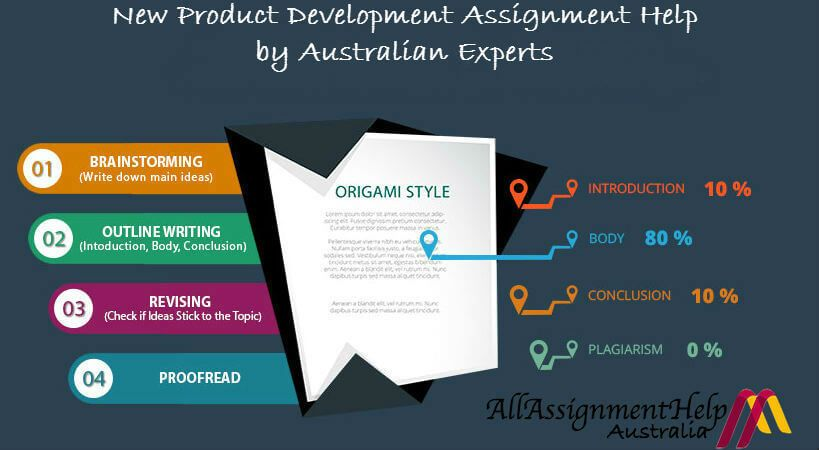New Product Development Assignment Help  Assignment Help  New Product Development Assignment Help