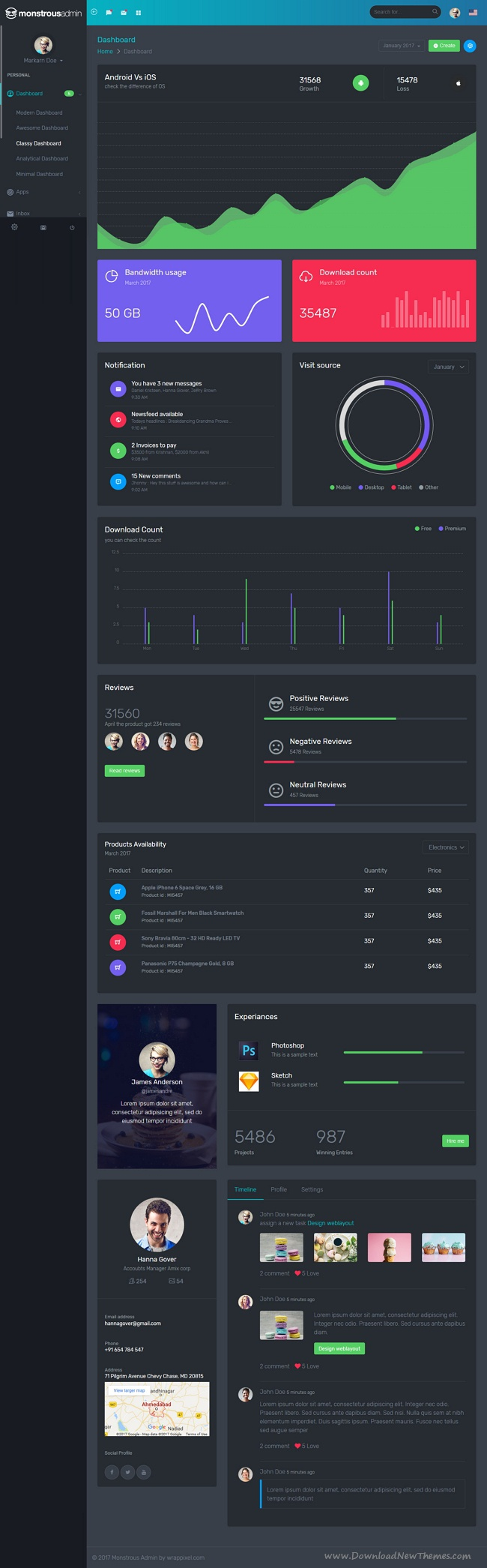 Great Dashboard Templates Html Gallery - Professional Resume ...