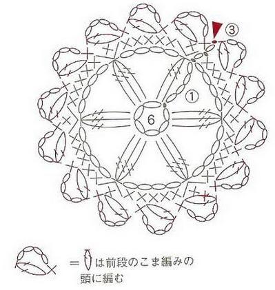Crochet circle chart crochet flowers pinterest crochet circle chart ccuart Image collections