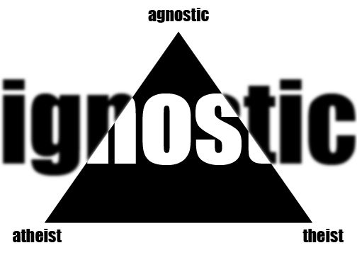 Ignosticism Makes A Lot Of Sense Www En Wikipedia Org Wiki Igtheism Words Hebrew Bible Atheist