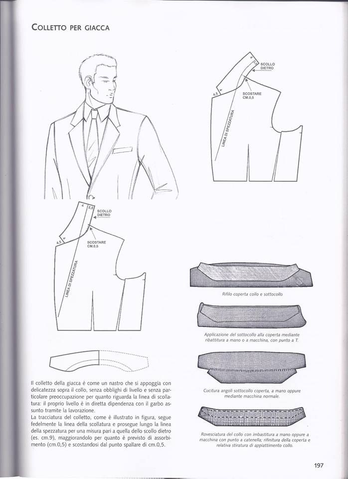 Archivo de álbumes | traje sastre hombre trazos | Pinterest
