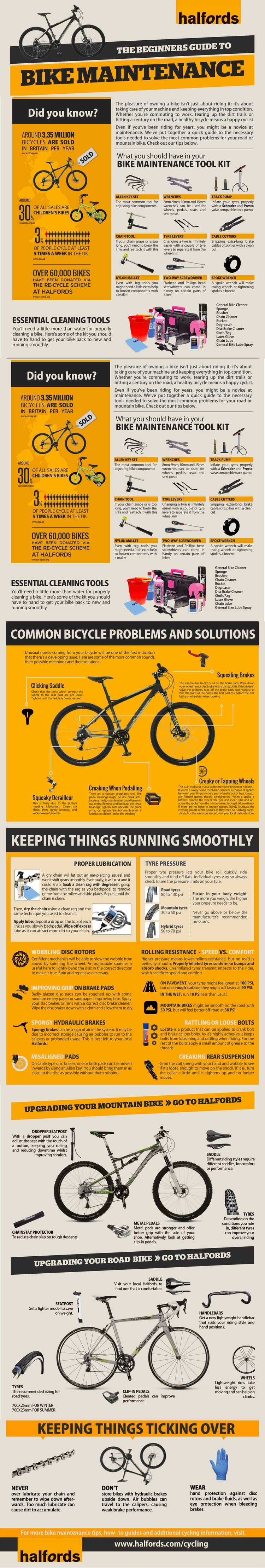 Pin By Miken Miller On Hustle Cycling Bicycle Bike