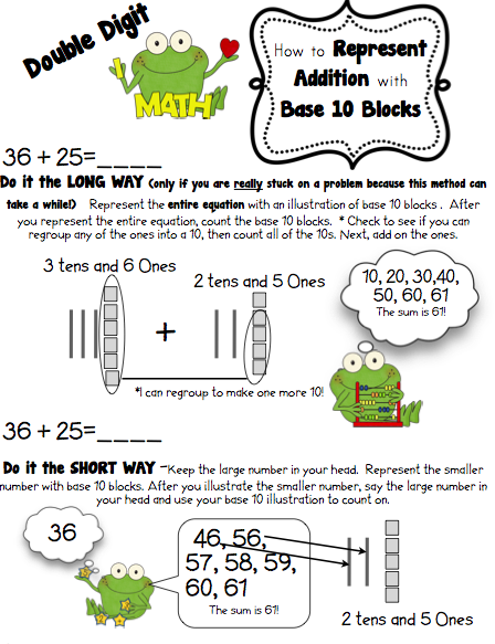 Addition Strategies For Common Core Math Instruction Pinterest