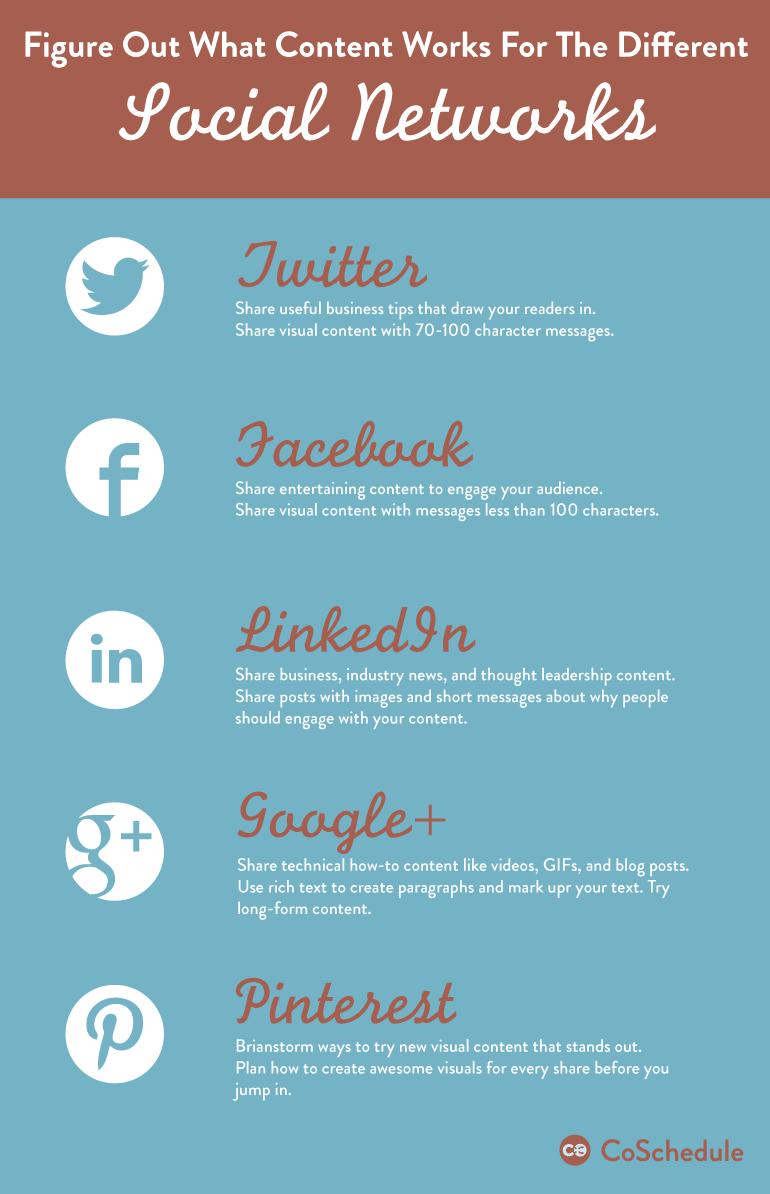 Social Media Editorial Calendar How To Organize Yours Free