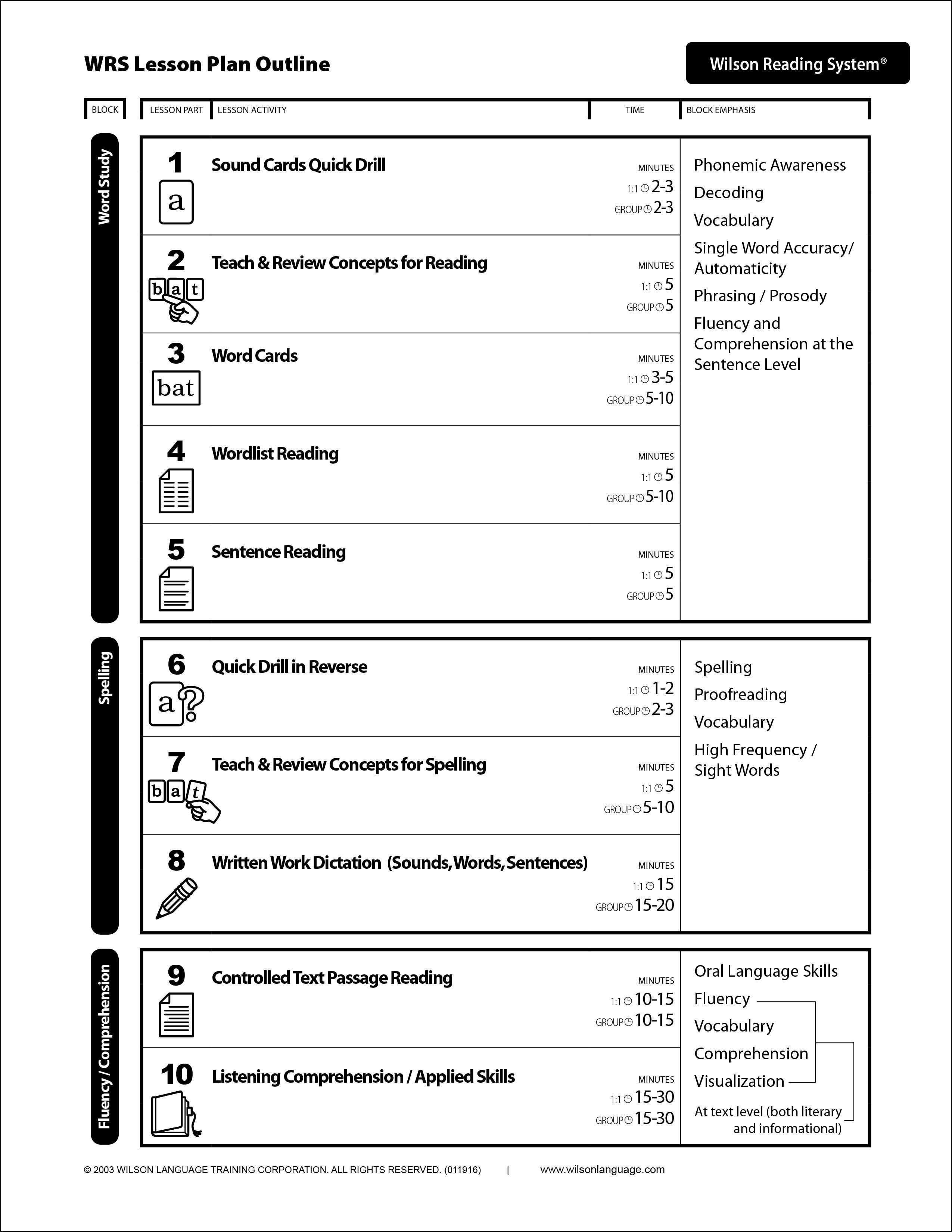 Wilson Reading Program Worksheet