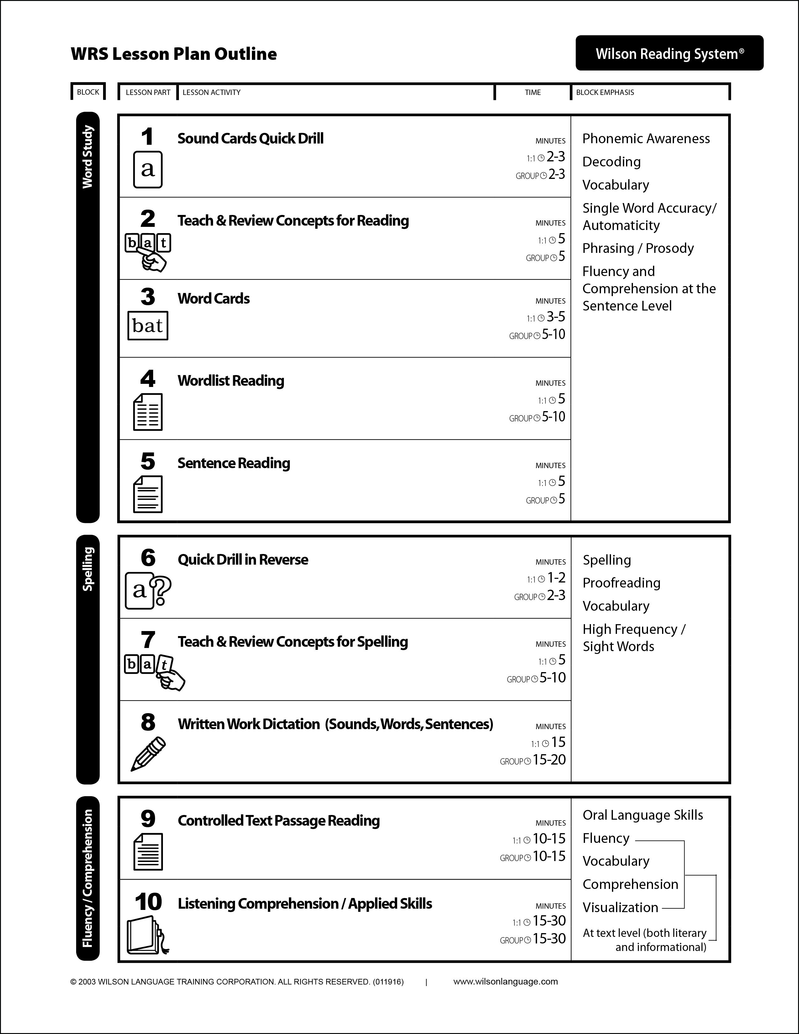 small resolution of Lesson Plan   Wilson reading program