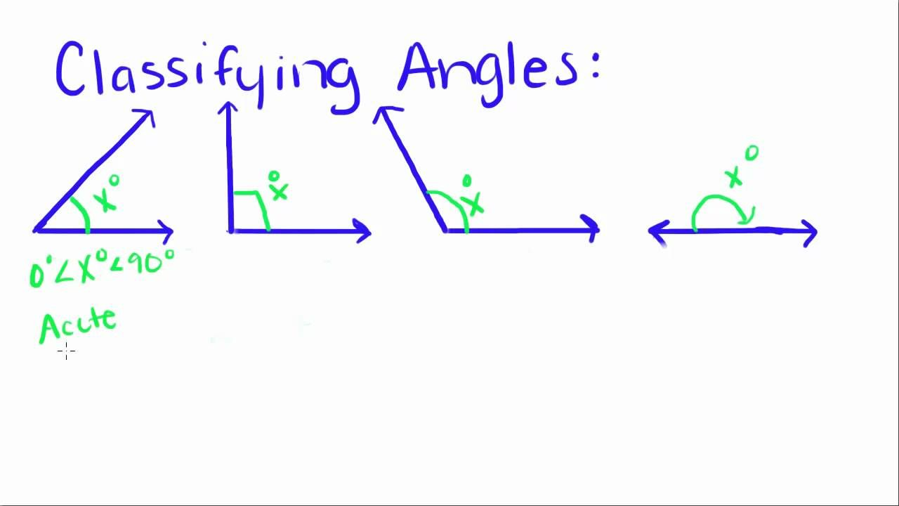 Introduction To Geometry 2 Naming And Classifying Angles Via Youtube Classifying Angles Introduction To Geometry Types Of Angles
