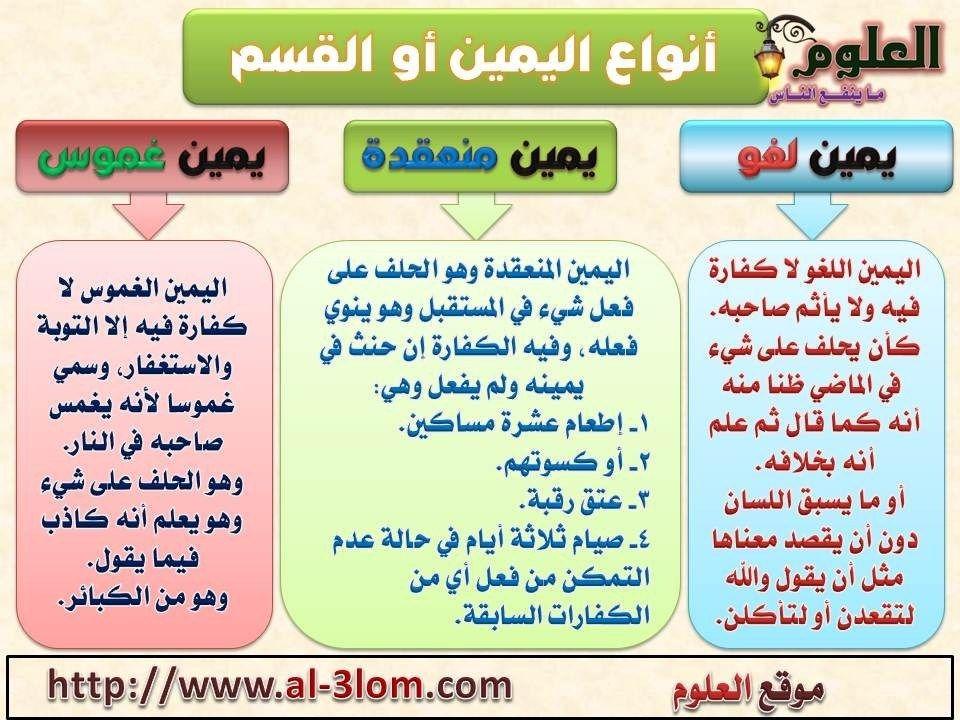 أنواع اليمين أو القسم Ios Ios Messenger