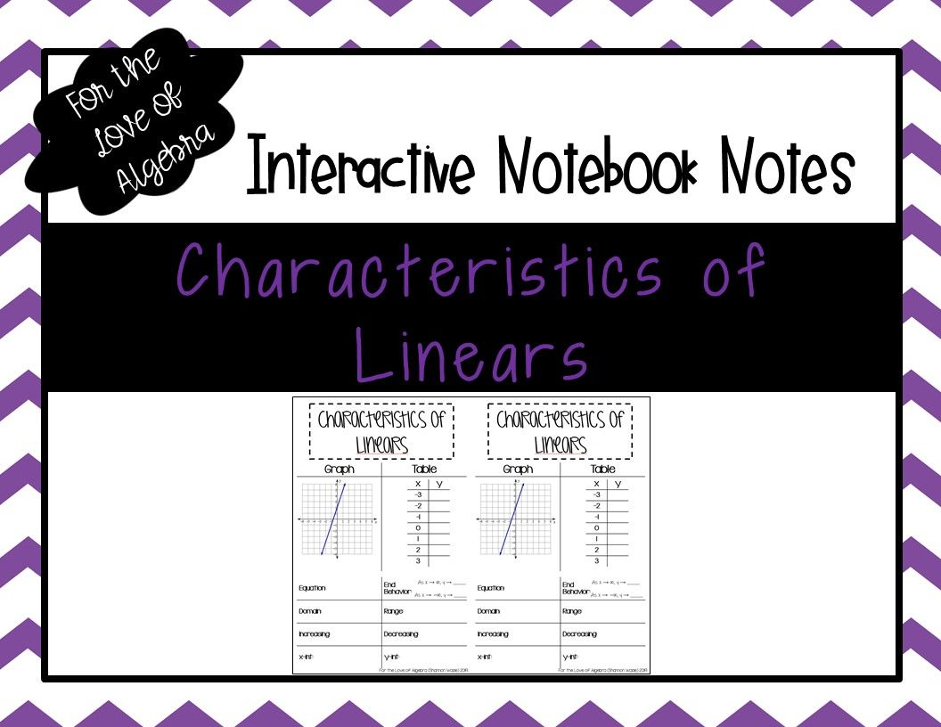 Characteristics Of Linears Notes Gse Algebra 1