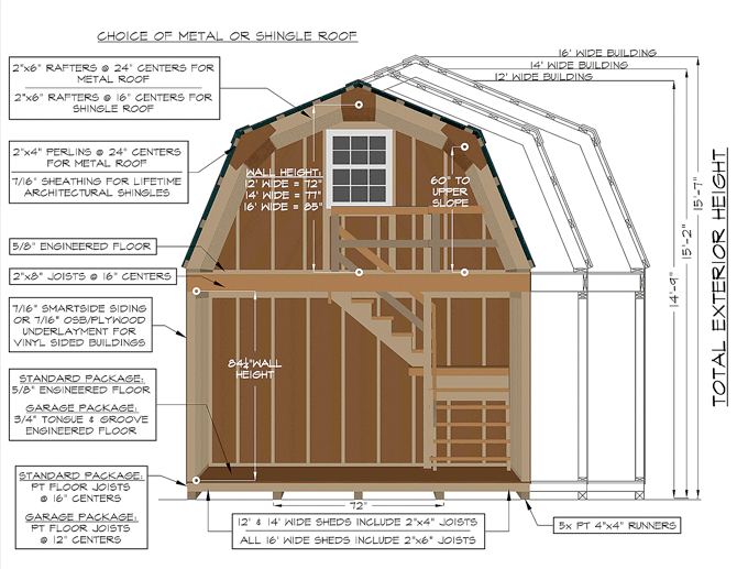 Construction Specifications On A 2 Story Gambrel Barn From Pine Creek Structures Gambrel Barn Shed Homes Storage Building Plans