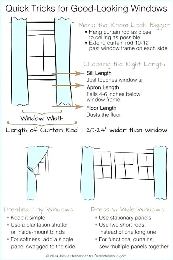 Home Curtains Small Window Panel Must Pin For A Beautiful
