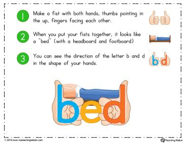 Using Hands To Remember B D Letter Shapes In Color
