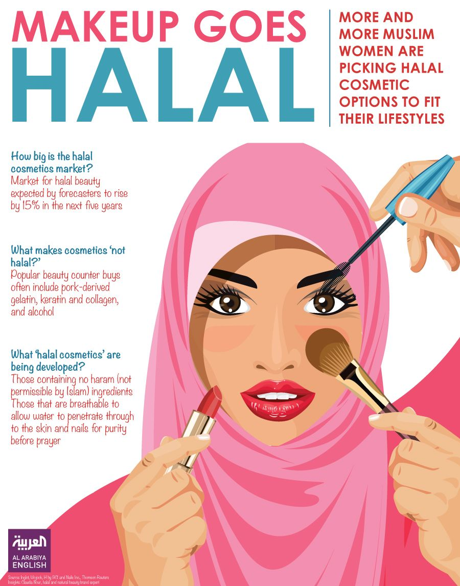 While keeping a halal diet is second nature to many Muslim