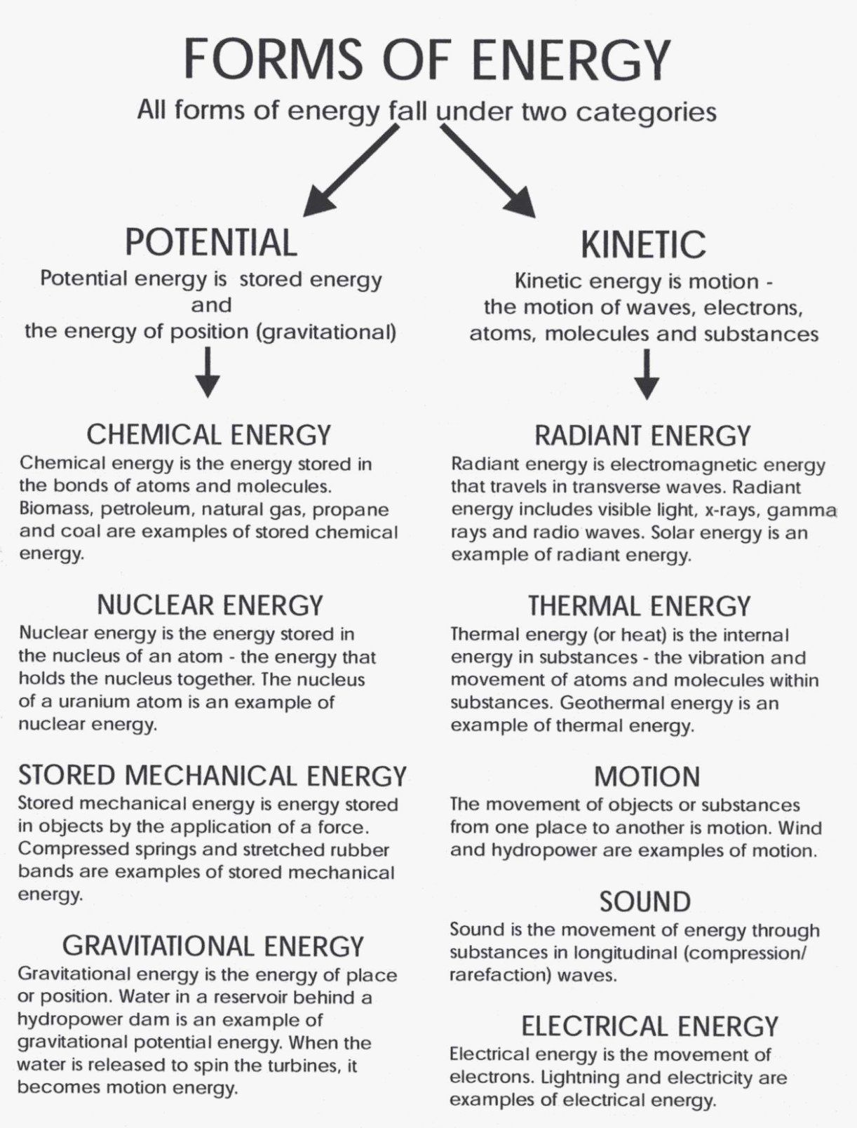 Introduction To Energy Worksheet Lovely Introduction To