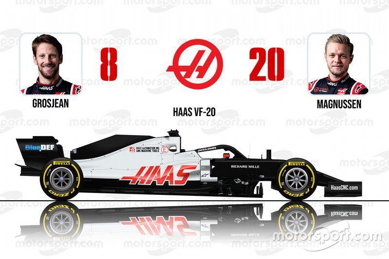 Pilotes Numeros Monoplaces La Grille F1 2020 En Images En 2020 Formule 1 Casque F1 Formule