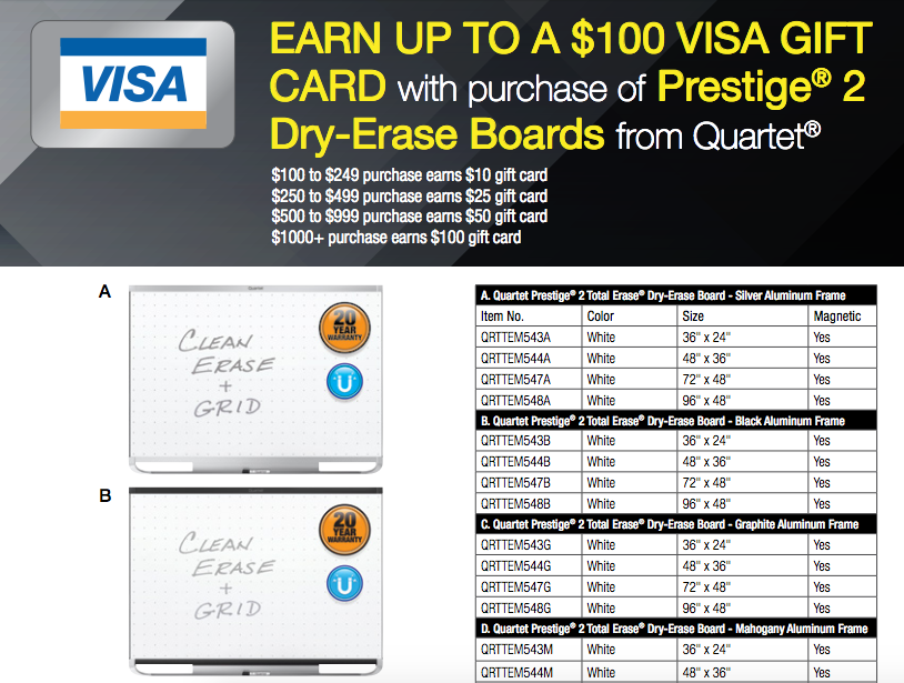 Earn up to a 100 Visa Gift Card with purchase of Prestige