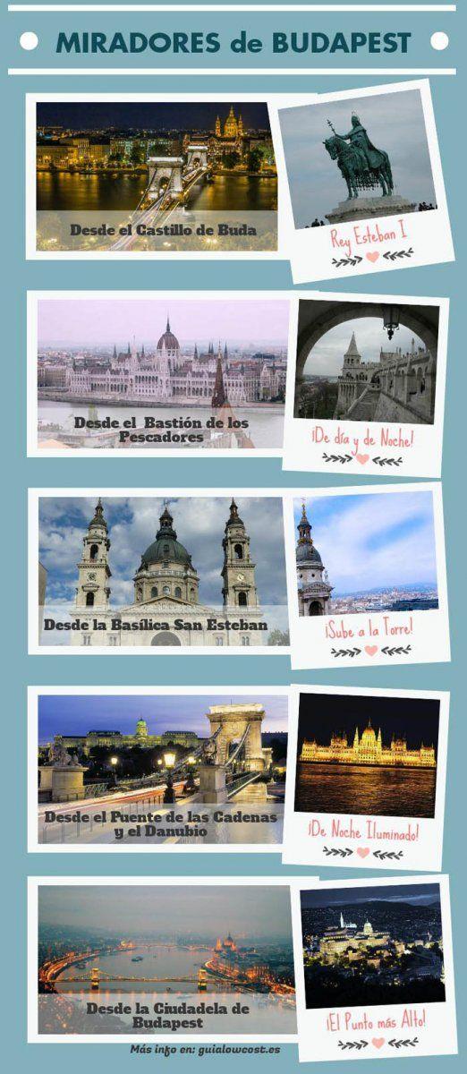 Los 6 Mejores Miradores de Budapest [5 Gratis] | Guía Low Cost