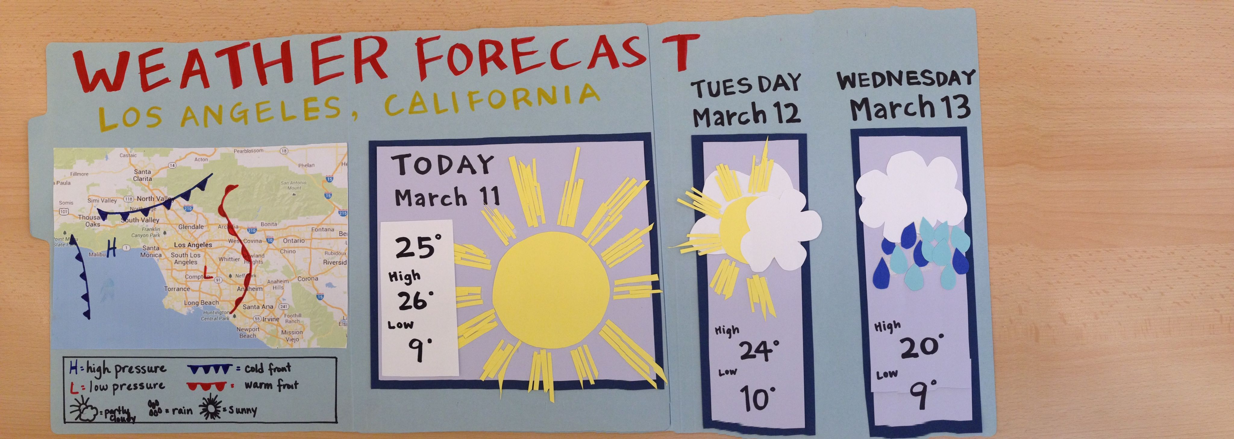 Weather Forecast Presentation Tri Fold Weather Board For