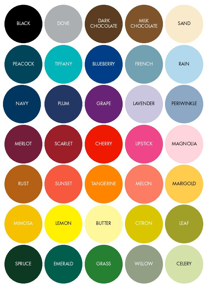 guide for color coding