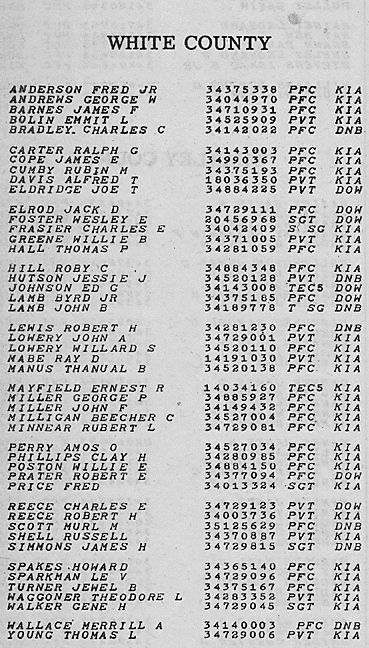 White County, Tennessee World War II Casualties Army and Air
