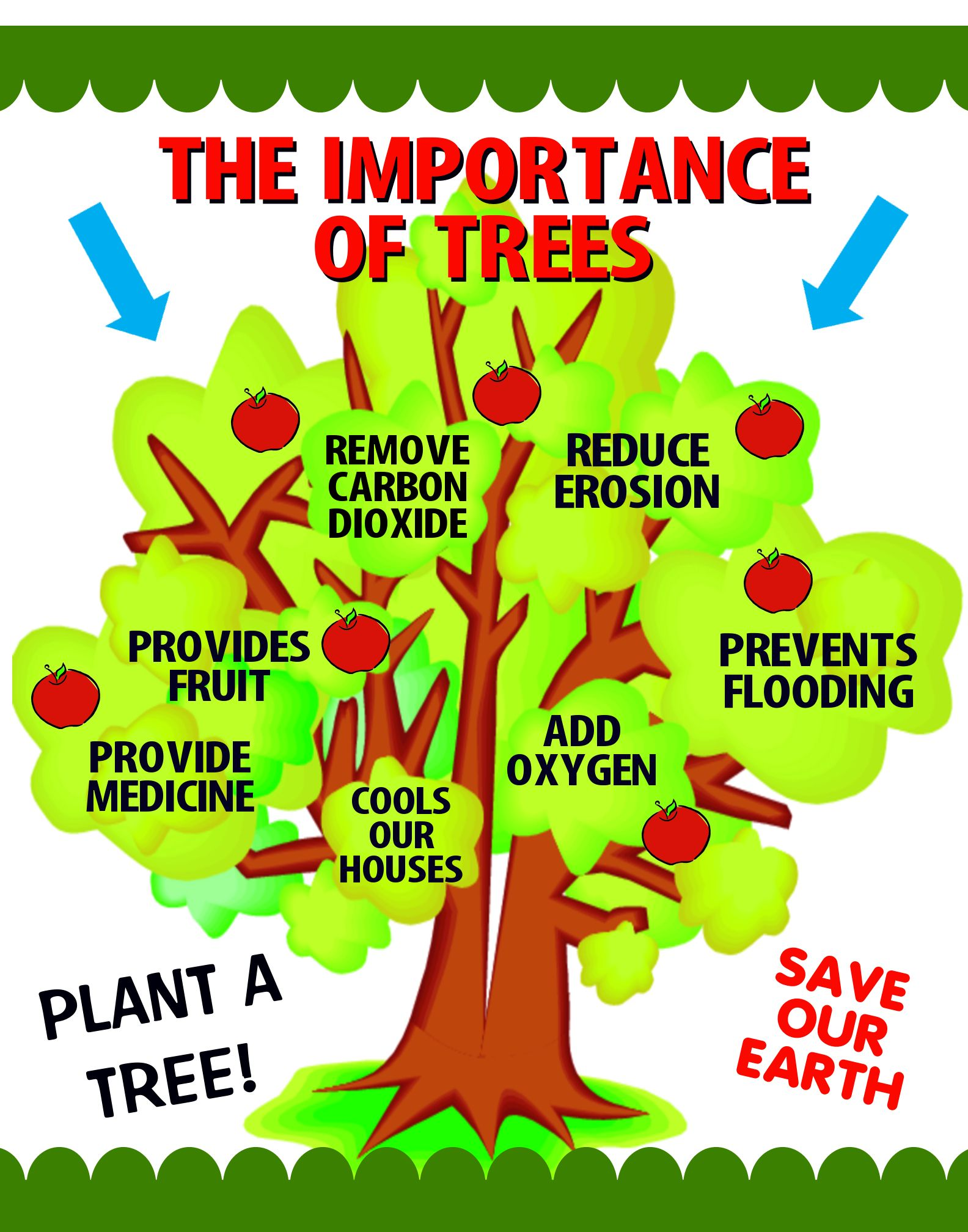 Make A Importance Of Trees Poster Arbor Day Ideas Places Bike Tool 15 In 1 With Chain Cutter United Hijau