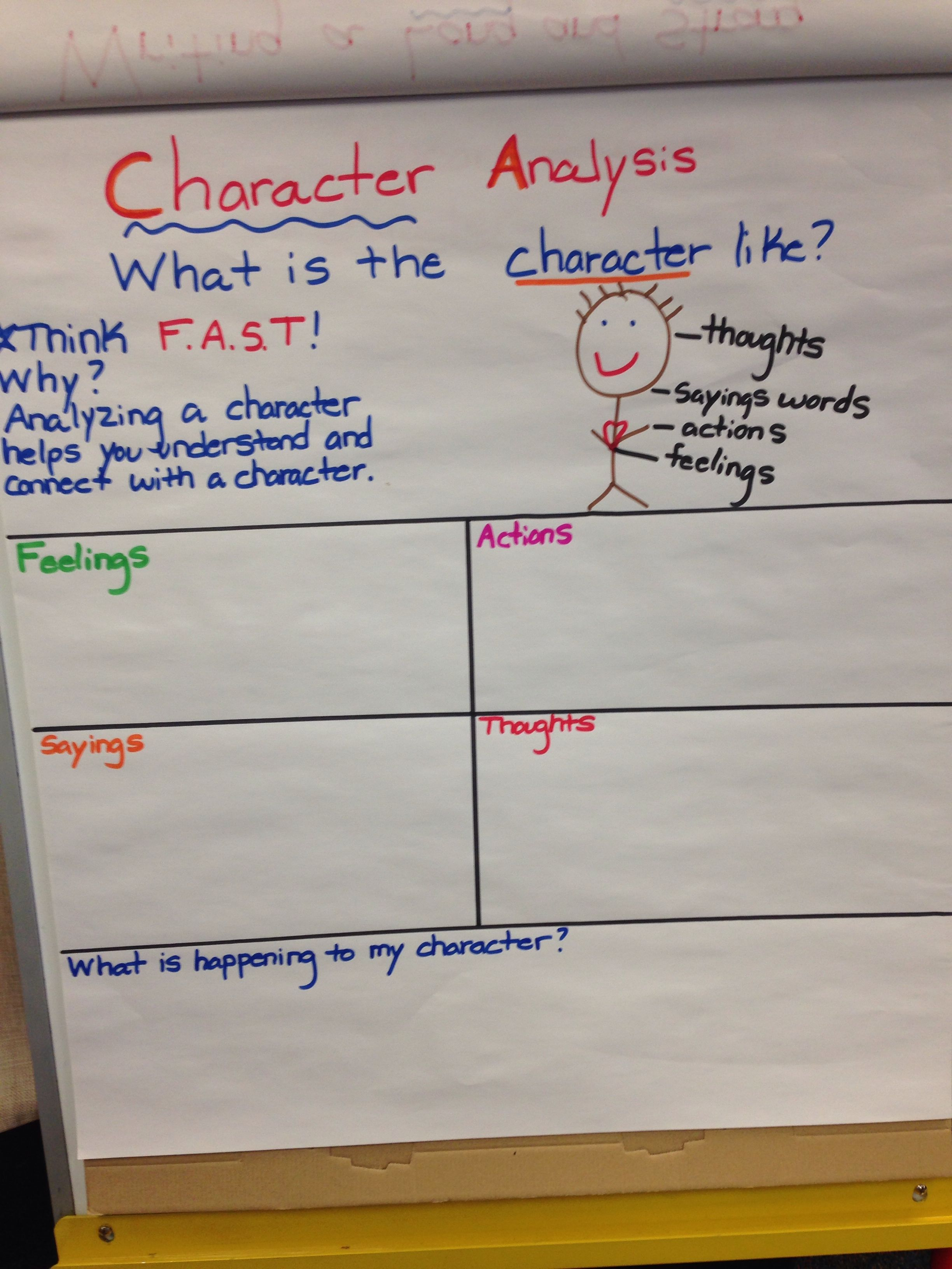 Character Analysis Fast  Comprehension