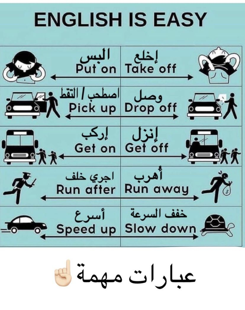 Pin By Jewels Al Mansour On English In 2021 After Running Got Off How To Get