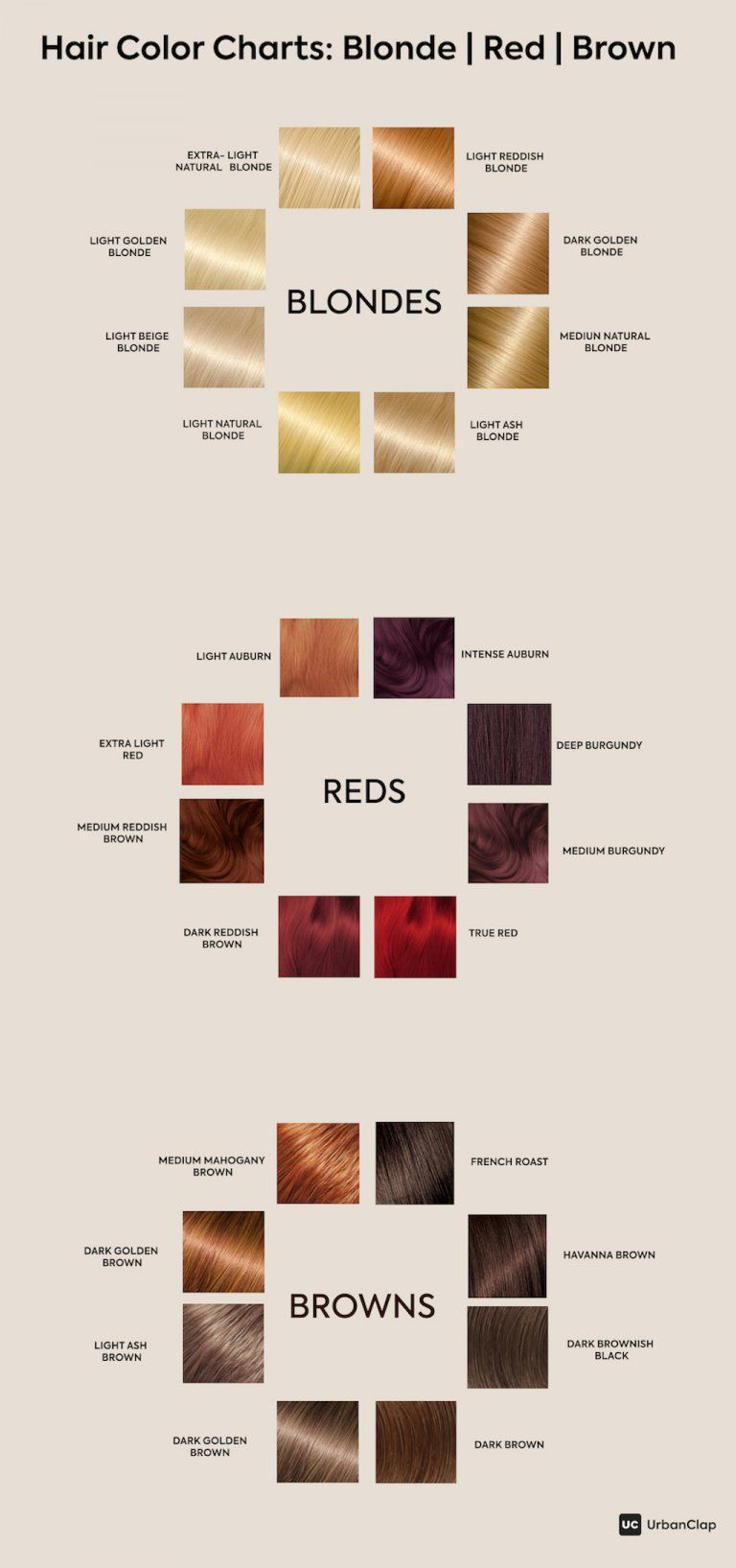 The Only Hair Colour Chart For Indian Skin Tones Hair Color Chart Hair Color For Brown Skin Cool Hair Color