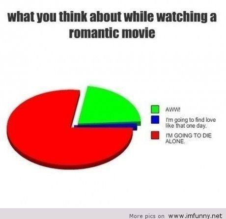 Funny Romantic Quotes Love Hate Relationship With The Romantic Movies  Funny Stuff .