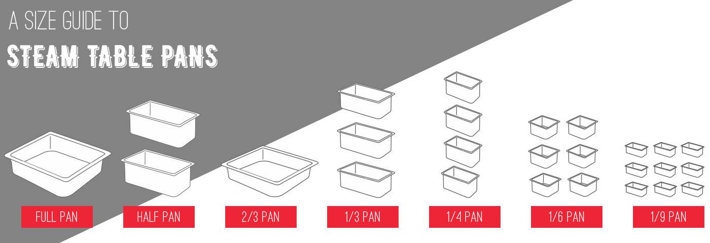 A guide to steam table pan sizes steam table pans steam