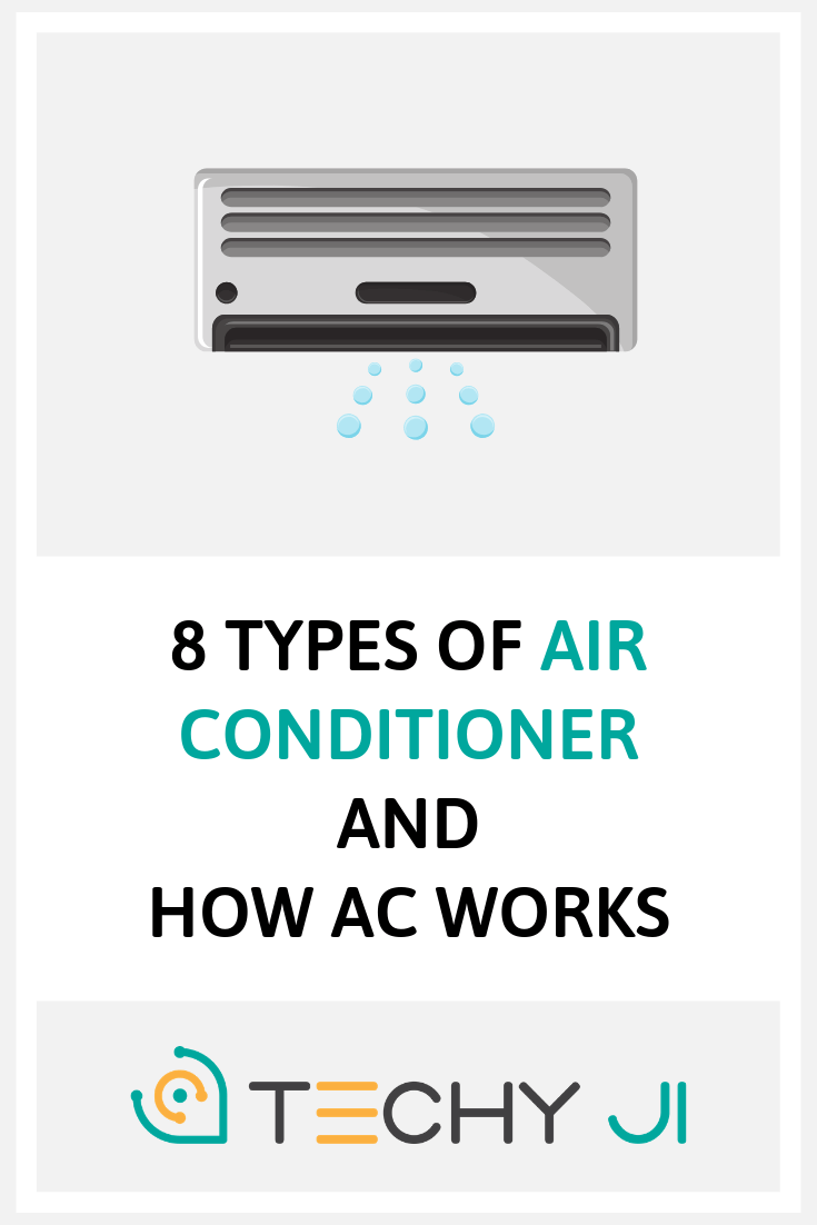 8 Types of Air Conditioner and How AC Works