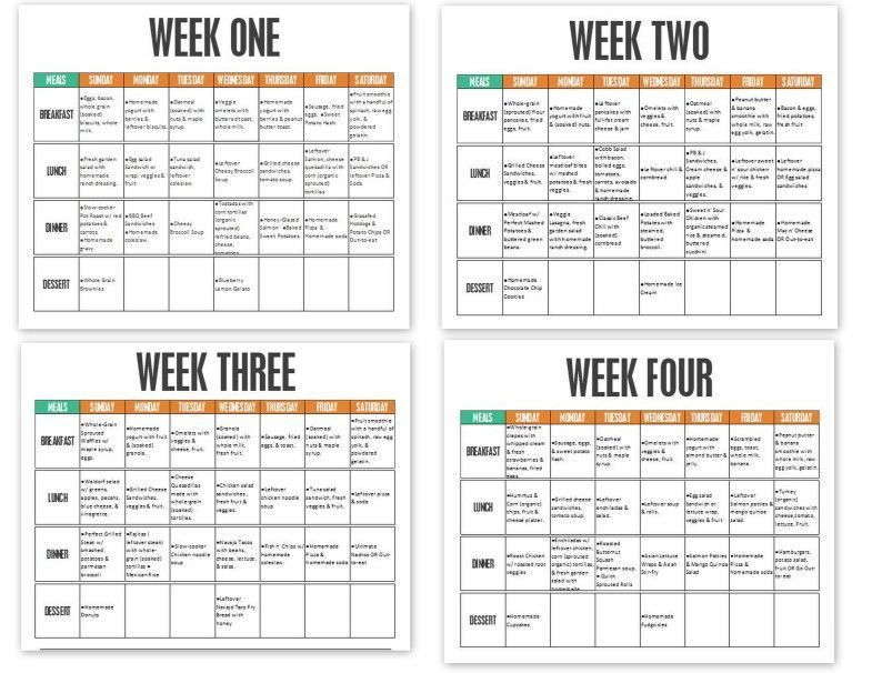 Image result for carb cycling meal plan female | Carb ...
