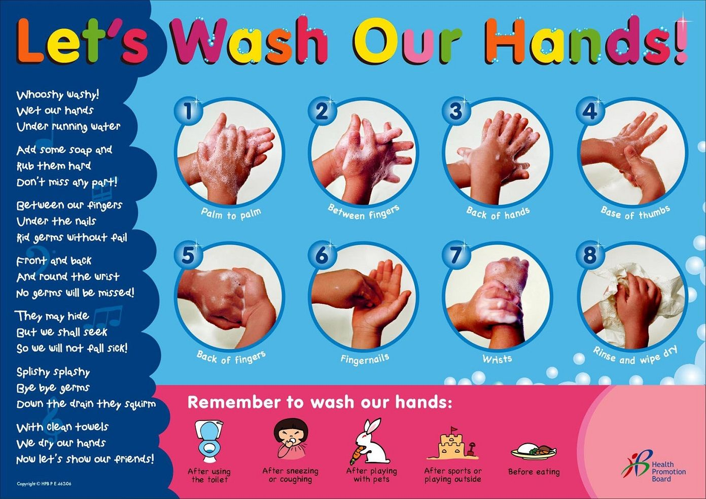 Hand Washing Posters Collection Hand Washing Poster Hand