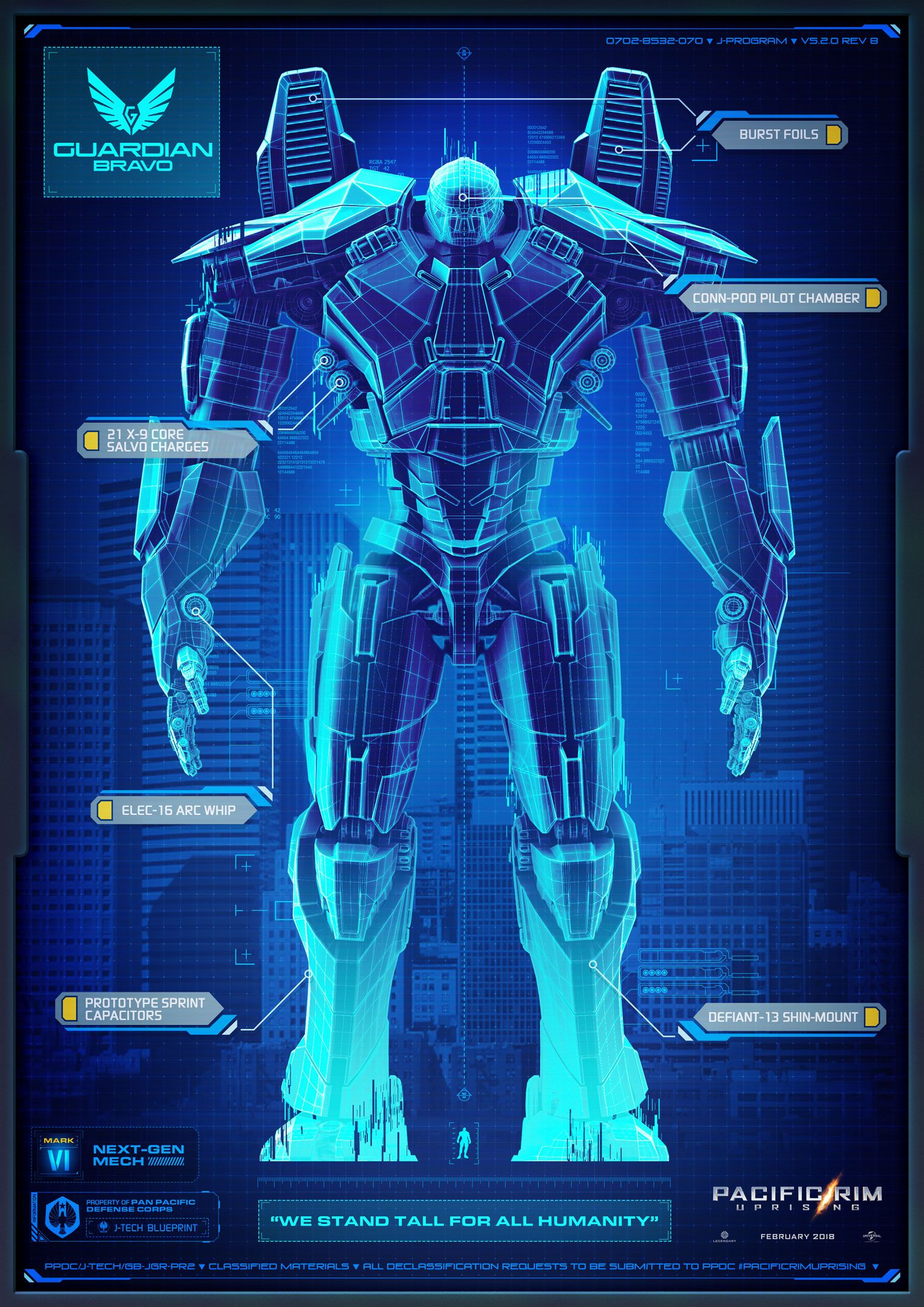 Blueprints and specs for jaegers involved in pr uprising imgur blueprints and specs for jaegers involved in pr uprising imgur malvernweather Choice Image