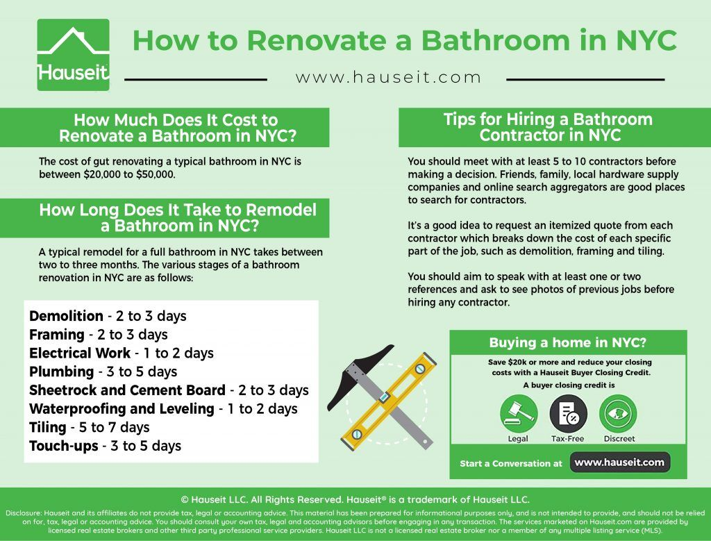 Renovating A Bathroom Nyc Nyc Bathroom Bathroom Renovations
