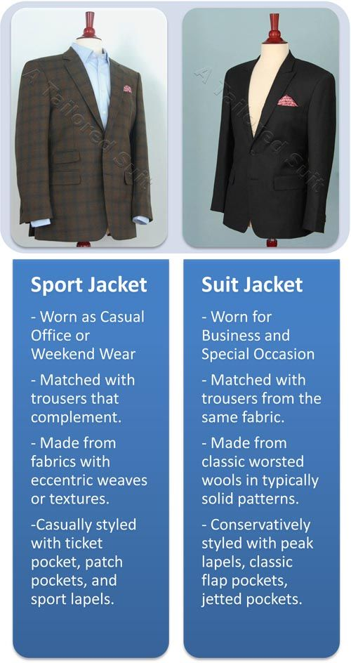 Men's Sports Jacket - Difference from Suit Jacket | Coats, Mens ...