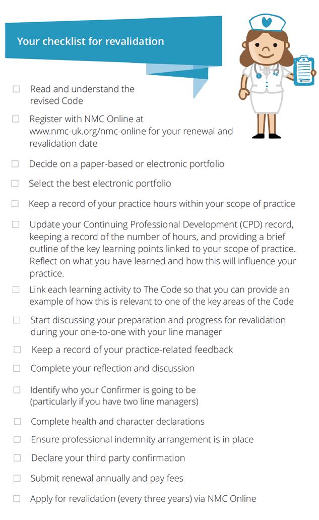 checklist for revalidation