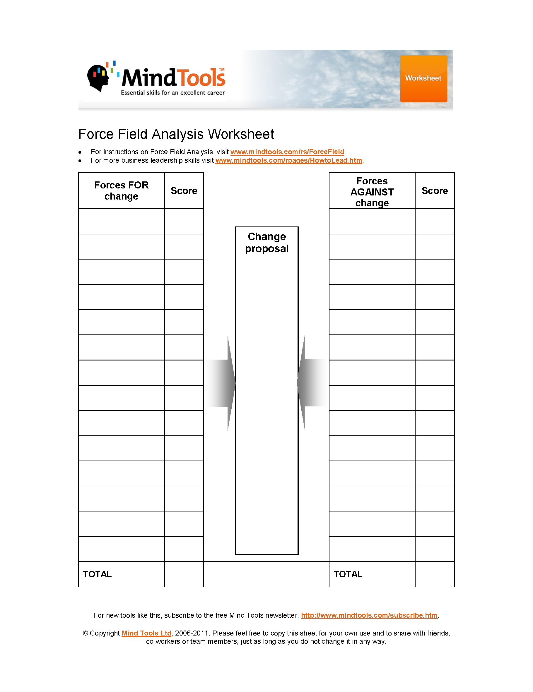 Mindtools Provides A Force Field Analysis Template To Guide The