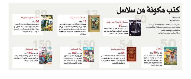 كتب مكونة من سلاسل صحيفة مكة انفوجرافيك قراءة Infographic Ads