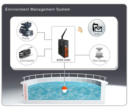 ICP DAS WISE-4000 controllers features real-time monitoring and reliable GPRS wireless communication that is perfect for use in wastewater treatment applications. It takes only a few clicks to configure logic control that enables automation and optimization of wastewater treatment operations. Learn more: http://www.icpdas-usa.com/wiseenvironmentmanagementsystem.php?r=pinterest