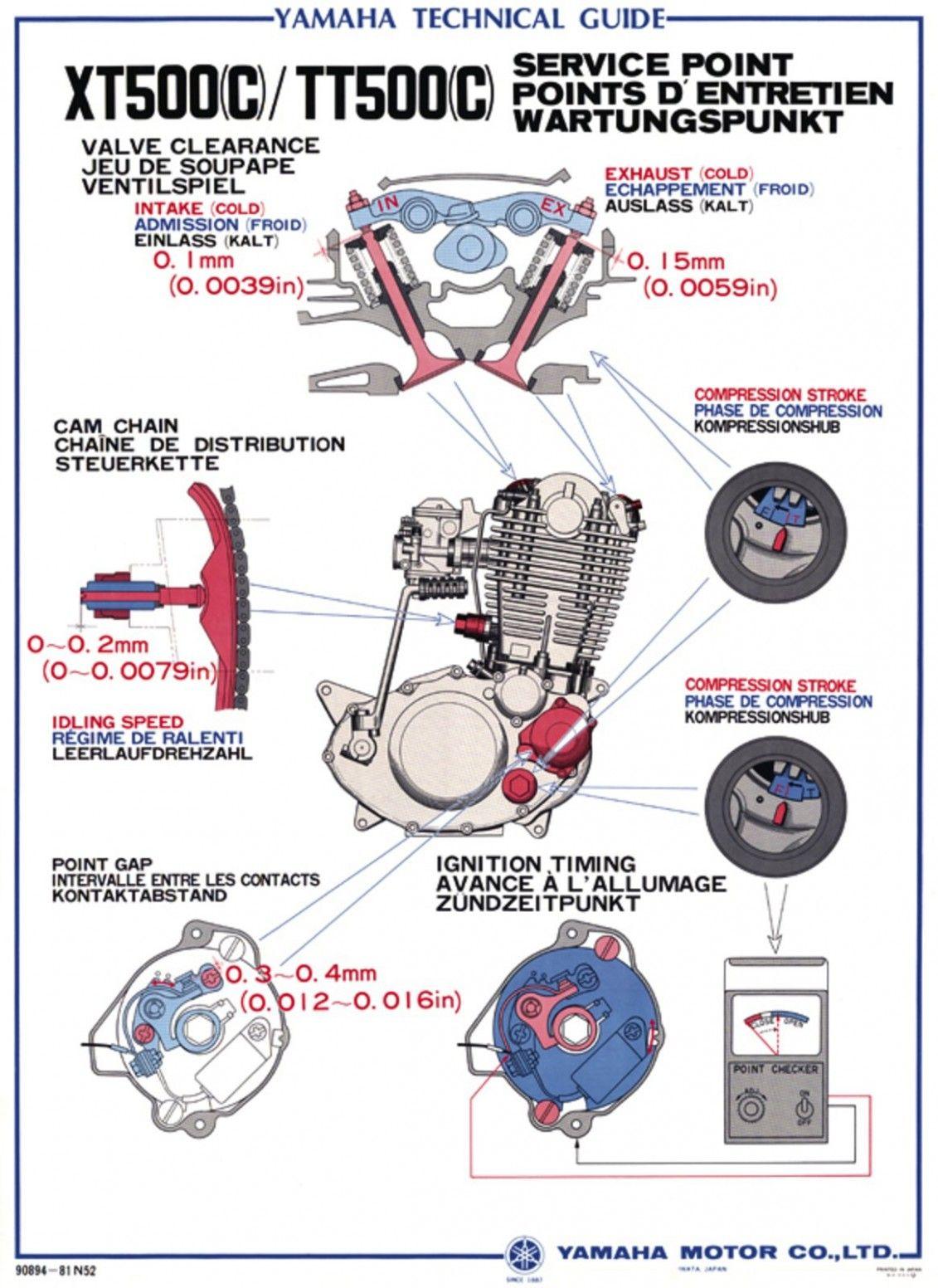 Engine Diagram Poster Yamaha Yamaha Yamaha Engines Yamaha Supermoto