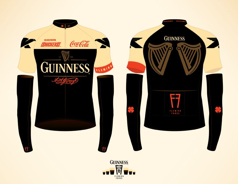 Guiness, identity system