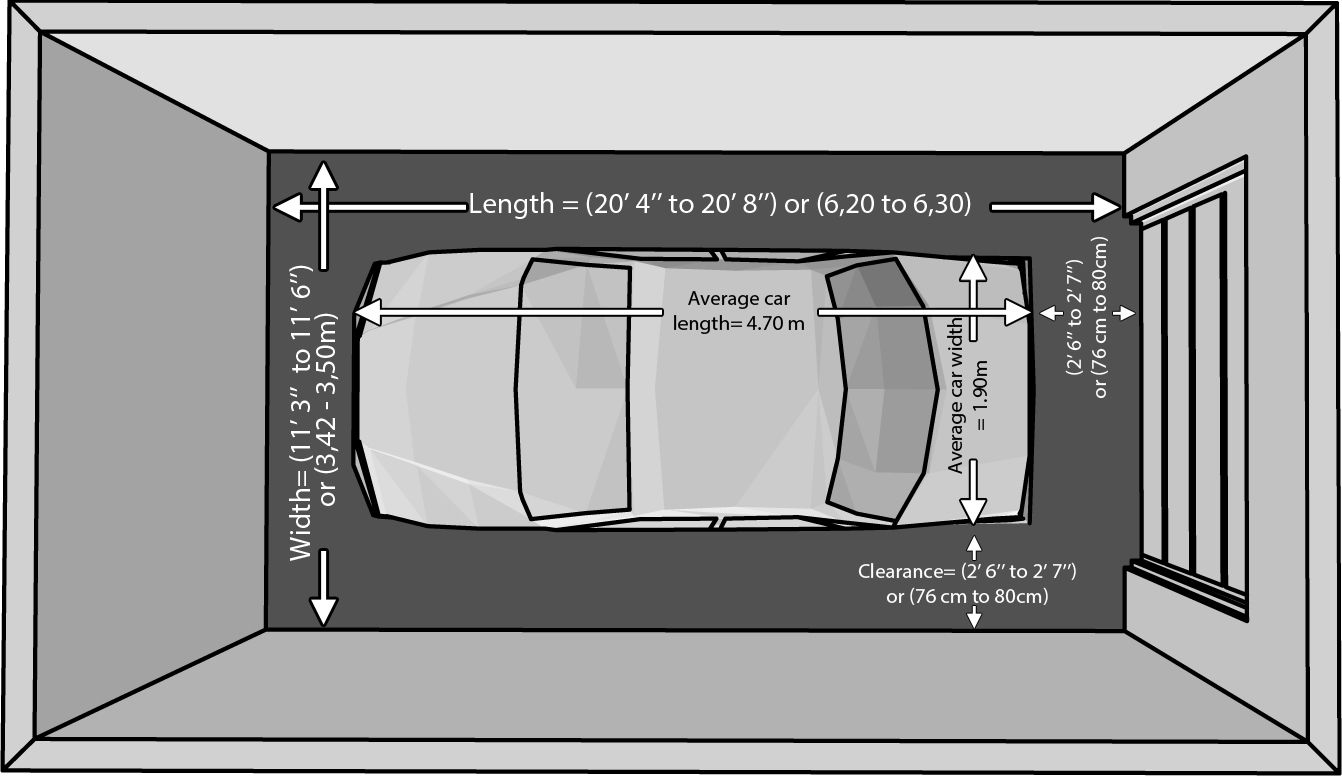 The Dimensions Of An One Car And A Two Car Garage Garage