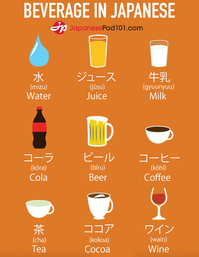 drinks words in japanese totally free japanese lessons online at japanesepod101 free podcasts. Black Bedroom Furniture Sets. Home Design Ideas