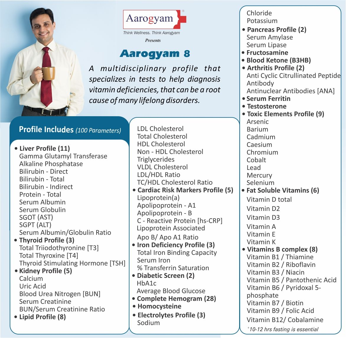 Pin on Thyrocare AAROGYAM Profiles