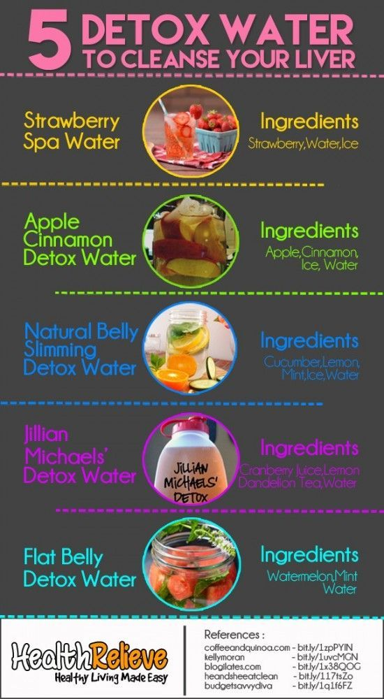 about health products
