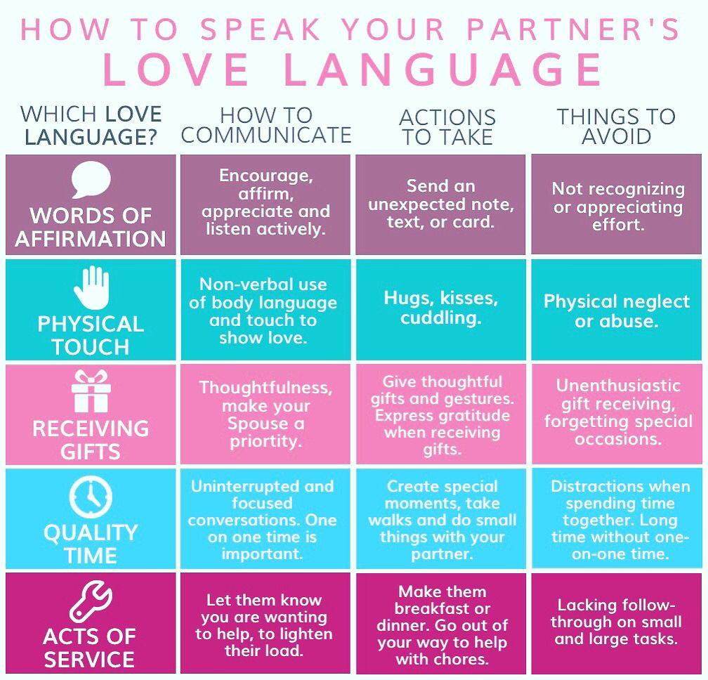 5 языков любви - секрет прочных отношений   968x1008