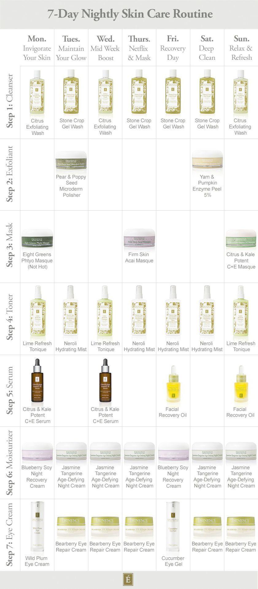 Skincare Organizer Near Skincare In Your 20s Skin Care Remedies Aging Skin Care Healthy Skin Cream
