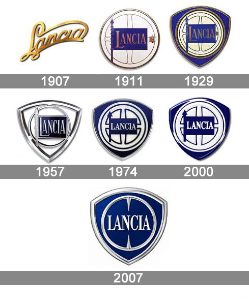 histoire logo lancia | car emblems | pinterest | logos, car logos