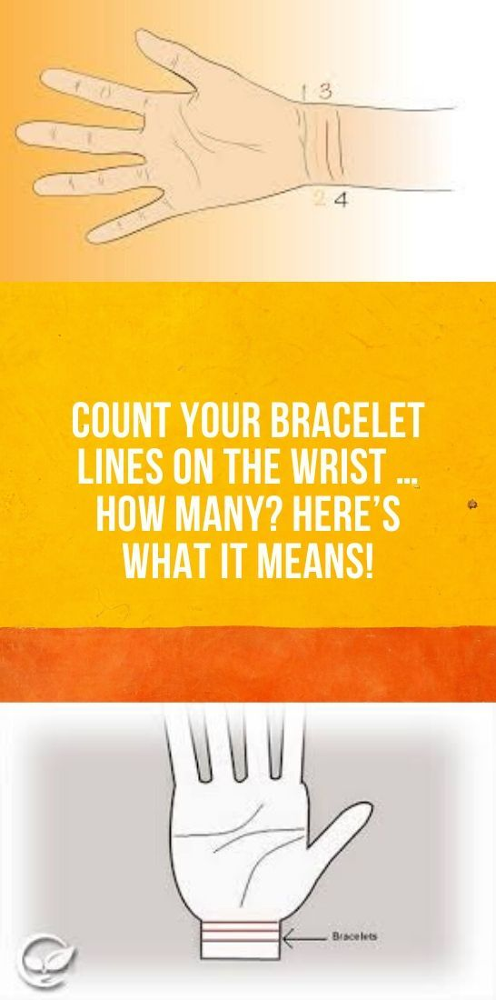COUNT YOUR BRACELET LINES ON THE WRIST … HOW MANY? HERE'S WHAT IT MEANS!